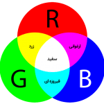 RGB color 2