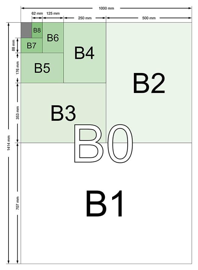 سایز کاغذ B