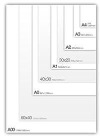 poster standars sizes