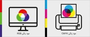 تفاوت تولید و منابع رنگ RGB و CMYK